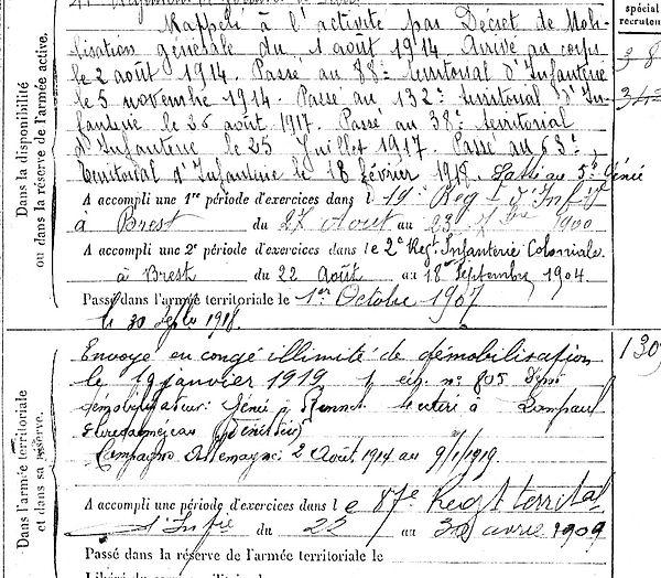 Déniel François Marie deniel Lampaul ploudalmezeau patrick milan anne appriou guerre 1914 1917 14 18 patrimoine histoire plouguin finistere