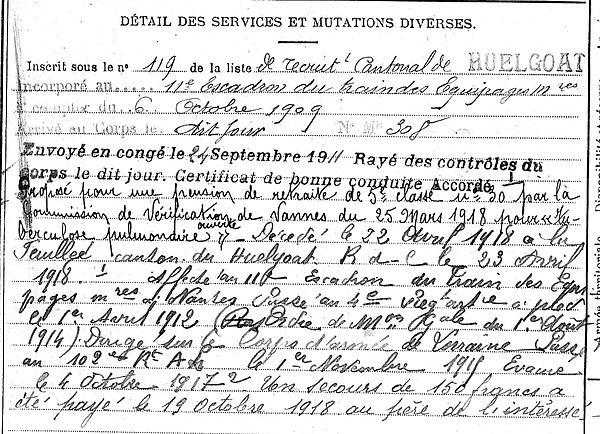 creoff françois marie feuille 14-18 Finistère Non Mort France Réformé maladie tuberculose suicide fusillé accident