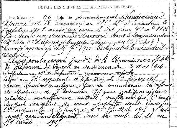 saout françois marie saint derrien pleyben port caublanc 14-18 Finistère Non Mort France Réformé maladie tuberculose suicide fusillé accident