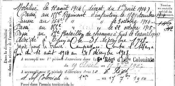 marchadour jean plonevez lochrist saint maurice epinal 14-18 Finistère Non Mort France Réformé maladie tuberculose suicide fusillé accident
