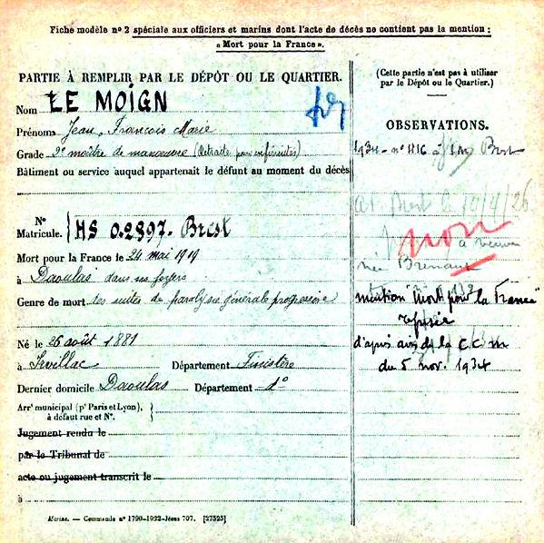 lemoign jean françois marie irvillac daoulas 14-18 Finistère Non Mort France Réformé maladie tuberculose suicide fusillé accident