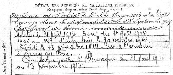 Colin Coentin Louis Marie Guiler su Goyen Guerre 1914 1918 14-18 Finistère Finistérien Mort pour la France Berry au Bac cote 108 Sapigneul Choléra Moscou Mauchamp