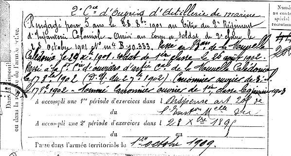 Menez eugene saint pol de leon lyon saint etienne 14-18 Finistère Non Mort France Réformé maladie tuberculose suicide fusillé accident