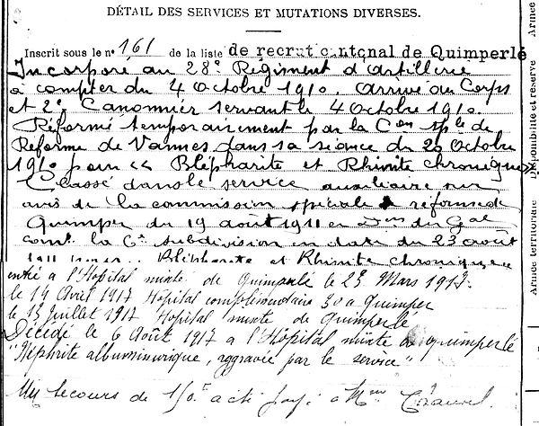 chauvel françois marie baptiste quimperle quimper 14-18 Finistère Non Mort France Réformé maladie tuberculose suicide fusillé accident
