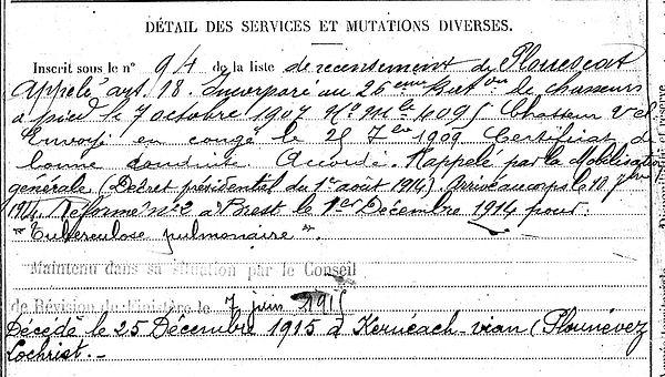 herry pierre marie sibiril plounevez lochrist 14-18 Finistère Non Mort France Réformé maladie tuberculose suicide fusillé accident