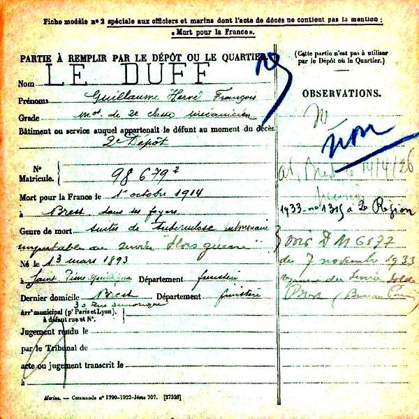 le duff guillaume herve françois brest saint pierre quilbignon 14-18 Finistère Non Mort France Réformé maladie tuberculose suicide fusillé accident