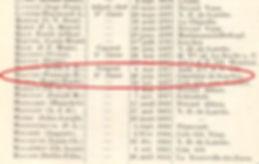 Maguer François Hyacinthe Plouguin patrimoine histoire guerre 1914 1918 14 18 treouergat lampaul ploudalmezeau saint pabu soldat marin mort France patrick milan finistere mercel madeleine coat meal treglonou