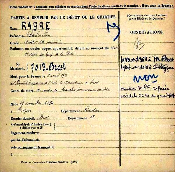 rabre fabre chales leon crozon brest 14-18 Finistère Non Mort France Réformé maladie tuberculose suicide fusillé accident
