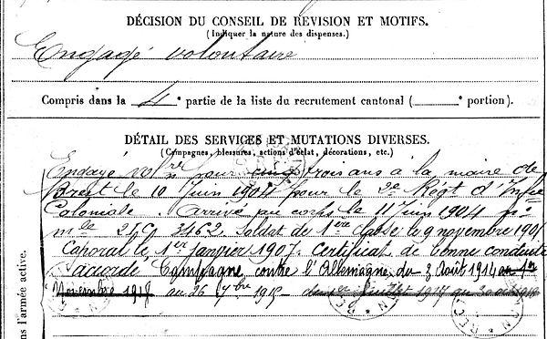goanvic jean alexandre louis rosporden villeurbanne 14-18 Finistère Non Mort France Réformé maladie tuberculose suicide fusillé accident