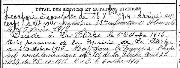 milin jean pierre chateaulin la fleche souain 14-18 Finistère Non Mort France Réformé maladie tuberculose suicide fusillé accident