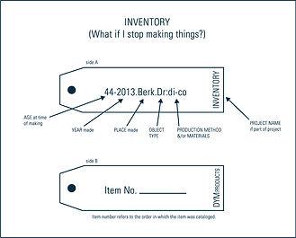 inventory-tickets.jpg