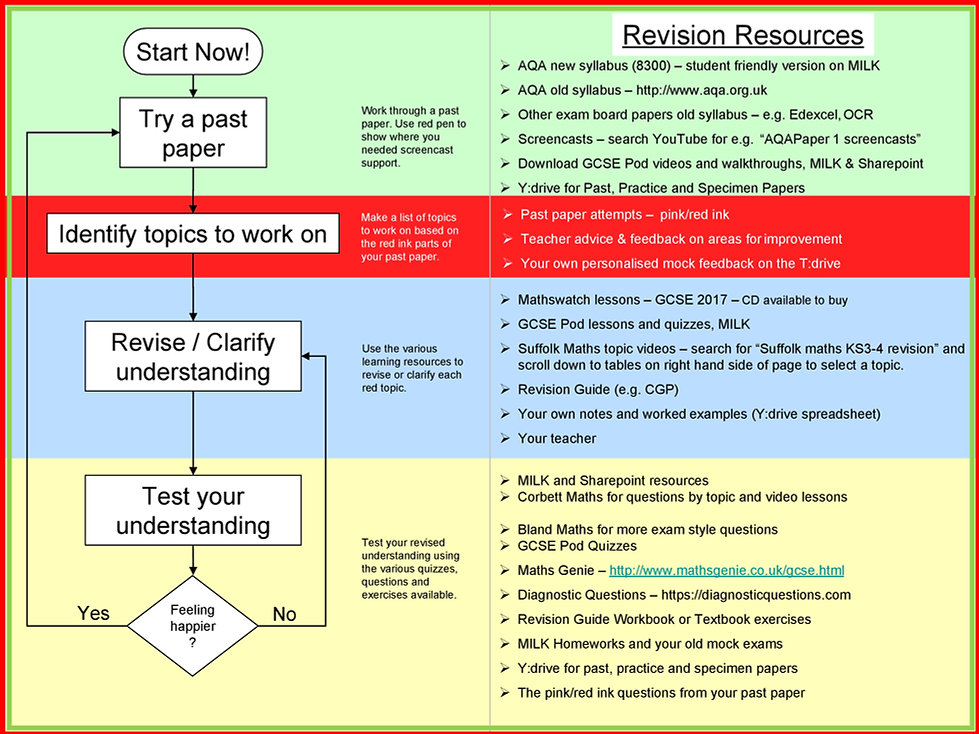 Year-11-Revision-Advice-Booklet-v3-1.jpg