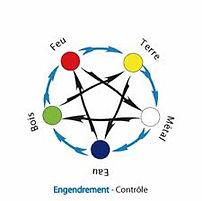5 elements 2.jpg