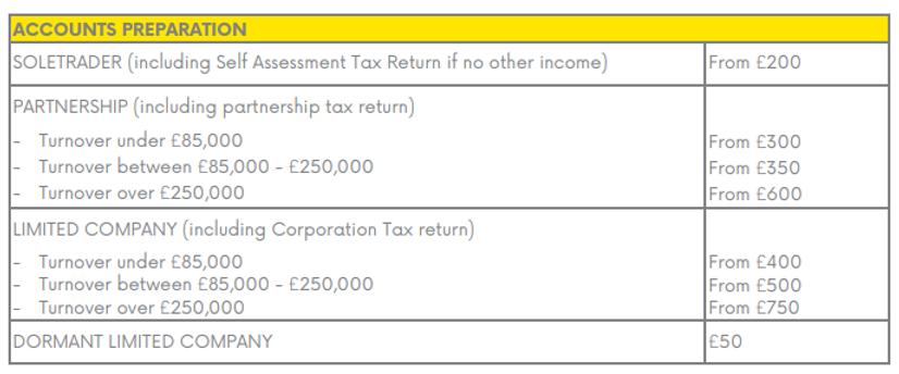 Accounts preparation fees.PNG