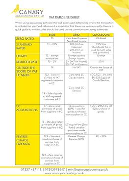 27th - VAT Rates.PNG
