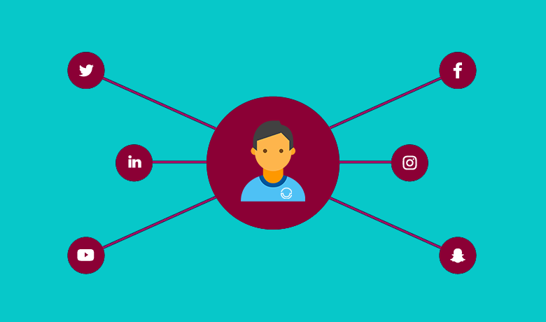 Influencer marketing connecting audiences
