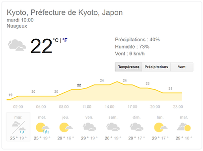 Kyoto_fr.png
