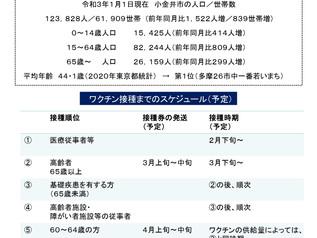vol.32 ワクチン接種 これからどうなる? 現時点で分かること/小金井市人口推移