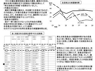 vol.21 議会改革の提案/市政報告会/議員定数