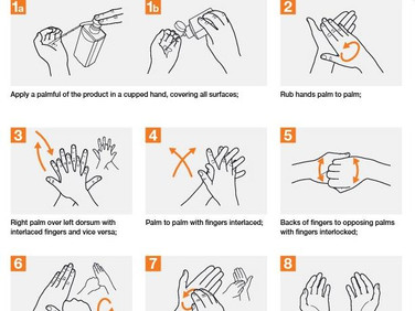 First Line of Defense against Infections - Hand hygiene