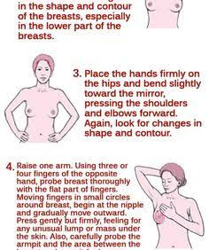Breast Cancer - The basic thing every woman need to know!