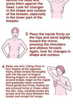 The basic thing every woman need to know - Breast Cancer!