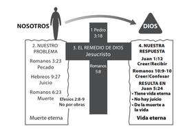 La ilustración del Puente.