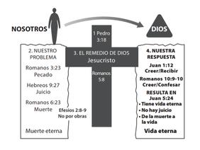 La ilustracion del puente - EN REPARACIÓN!!