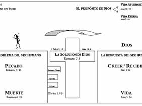Cómo compartir la ilustración del Puente.