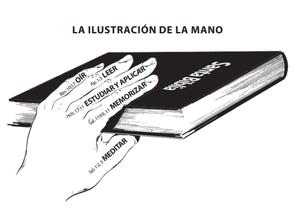 La Ilustración de la Mano
