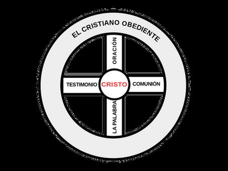 En qué consiste la Vida Cristiana? La Ilustración de La Rueda