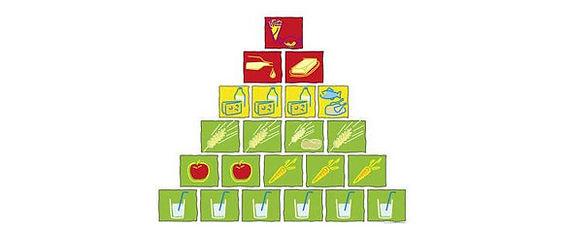 aid-ernaehrungspyramide.jpg