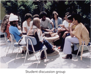 Student discussion group
