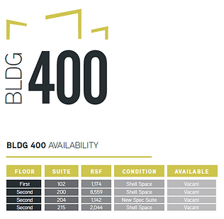bldg400 availability.PNG