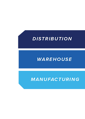 DistributionWarehouseManufacturing.png