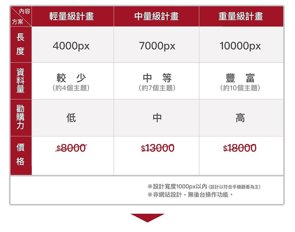 銷售頁方案2021.jpg