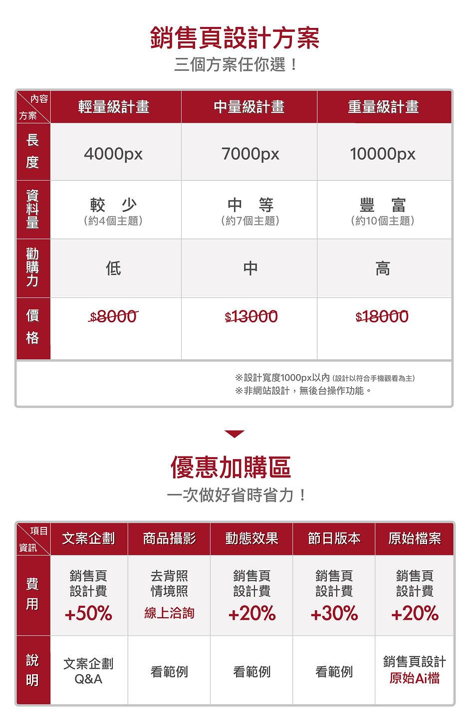 銷售頁方案.jpg