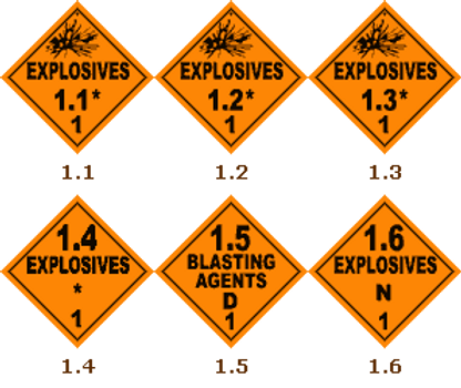 Class 1 placards.png