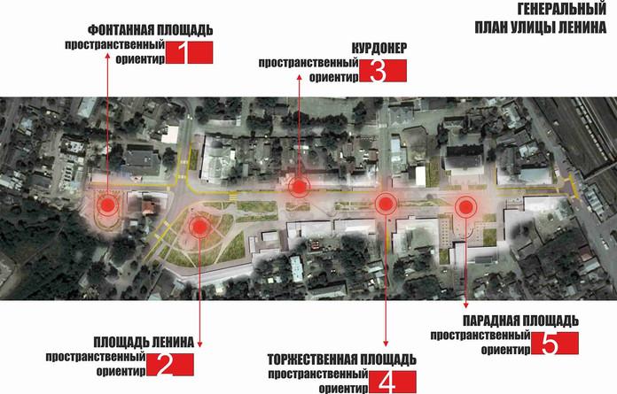 Генплан улицы Ленина . Проект реновации улицы Ленинав городе МИЛЛЕРОВО