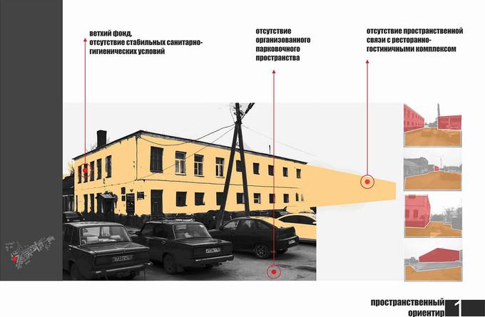 проект реновации улицы Ленинав городе МИЛЛЕРОВОв Миллерово