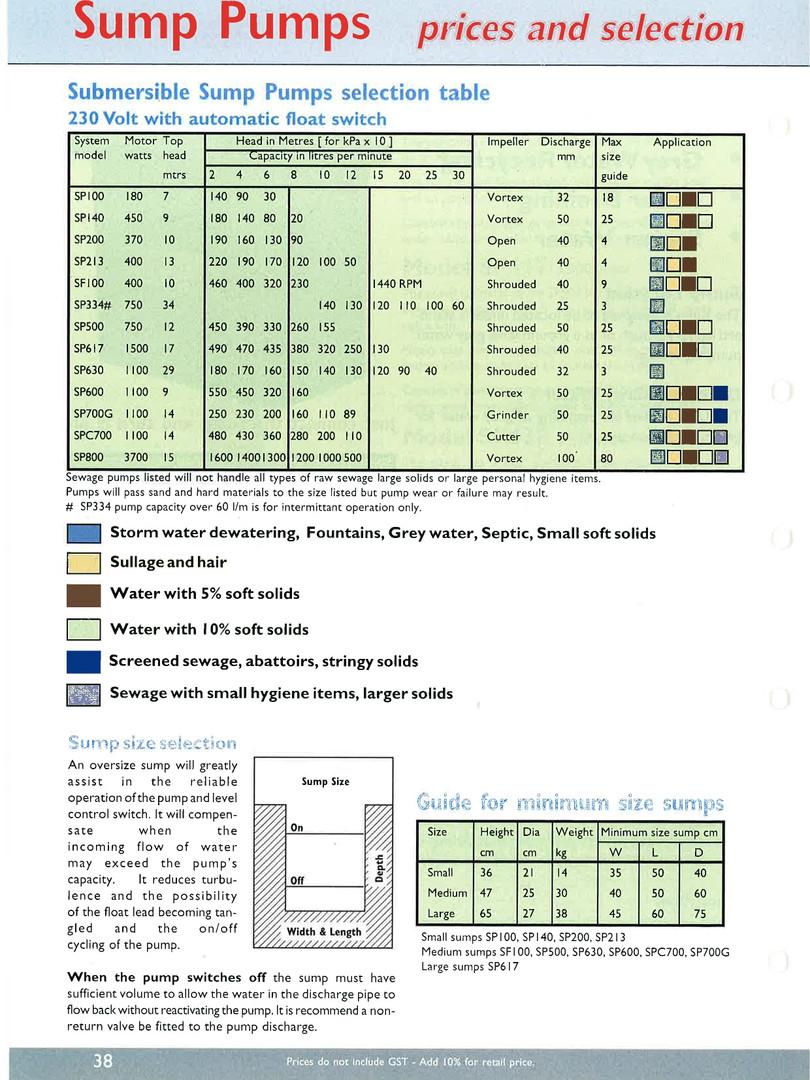 ORANGE_Submersible_Pumps_page-0010.jpg