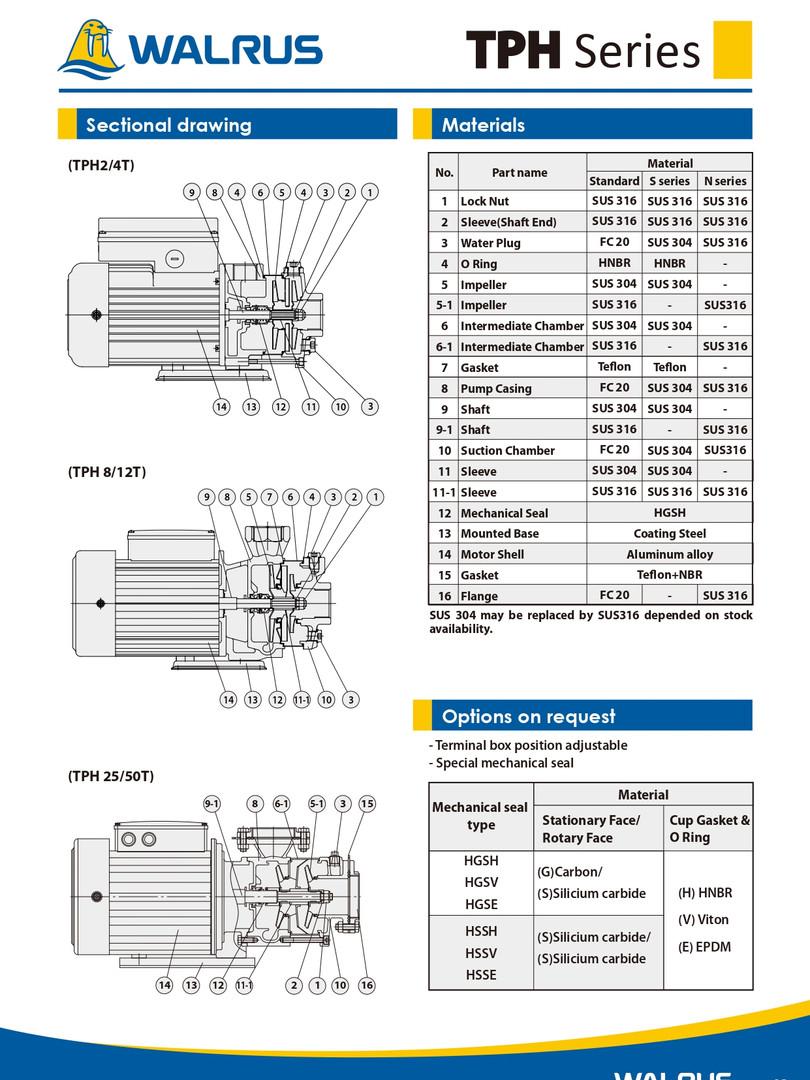 Walrus-manual-EN_page-0048.jpg