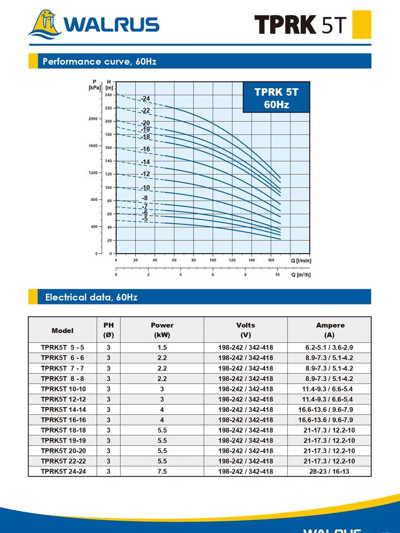 Walrus-manual-EN_page-0092.jpg