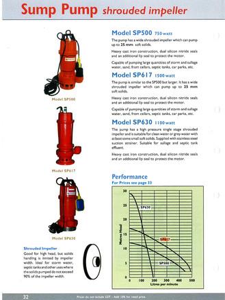 ORANGE_Submersible_Pumps_page-0005.jpg