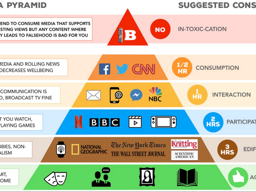How to Balance Your Media Diet