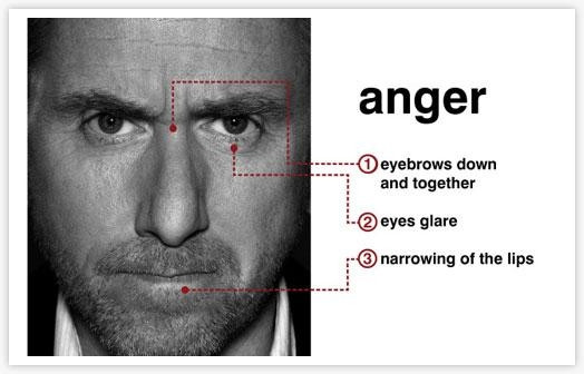 Anger Management: 10 Tips to Tame your Temper
