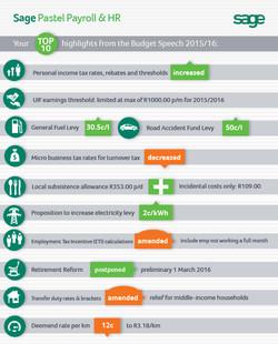 Infographic-Highlights-Budget-speech-032015.jpg
