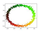 circular coordinates.png