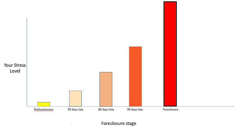 foreclosure-graph.png