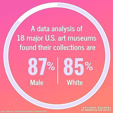 5wa_infographic_87male-85white_square_edited_edited.jpg